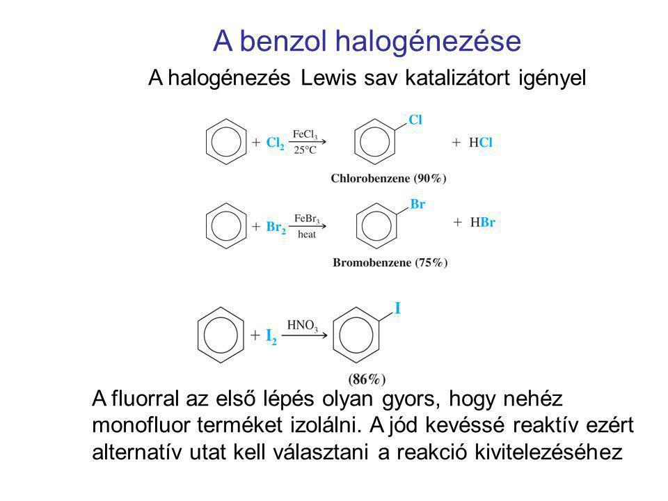 A halogénezés Lewis sav katalizátort igényel