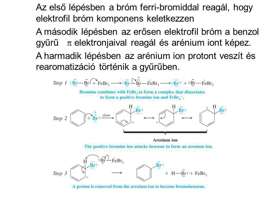 Az első lépésben a bróm ferri-bromiddal reagál, hogy elektrofil bróm komponens keletkezzen