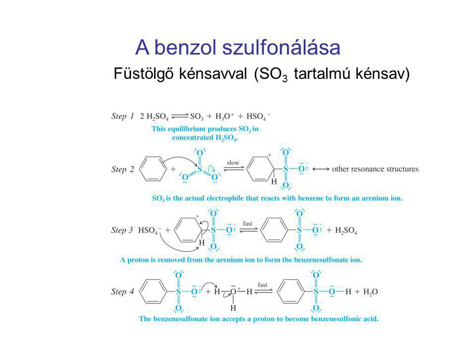 Füstölgő kénsavval (SO3 tartalmú kénsav)
