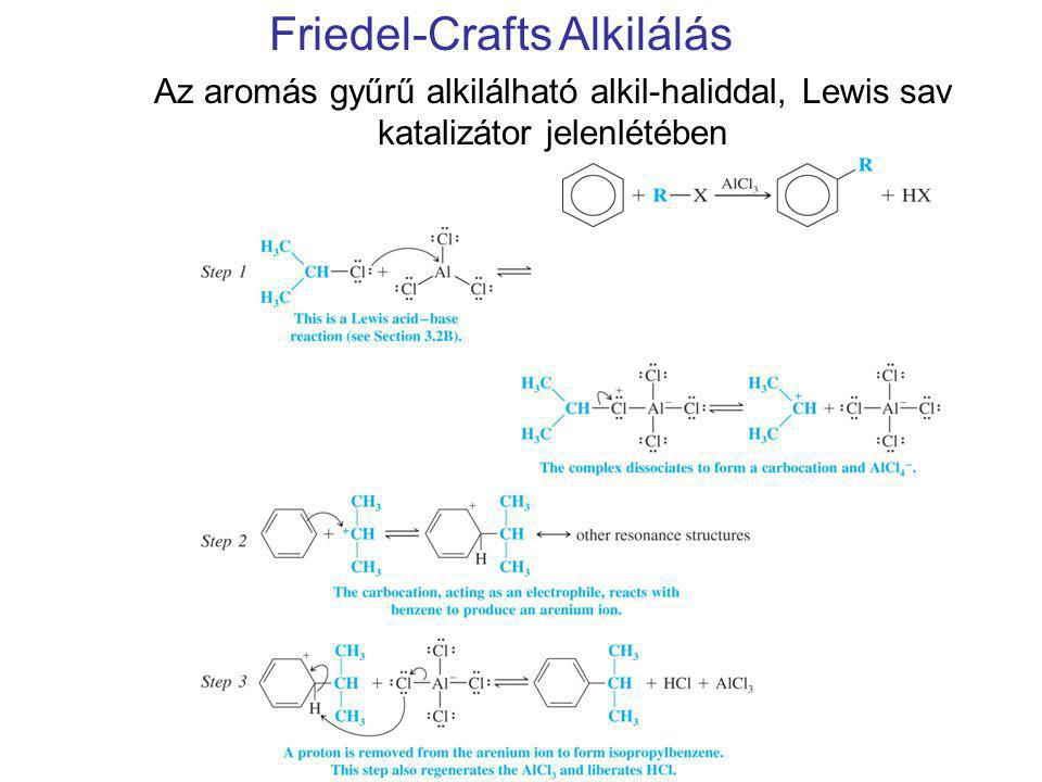 Friedel-Crafts Alkilálás