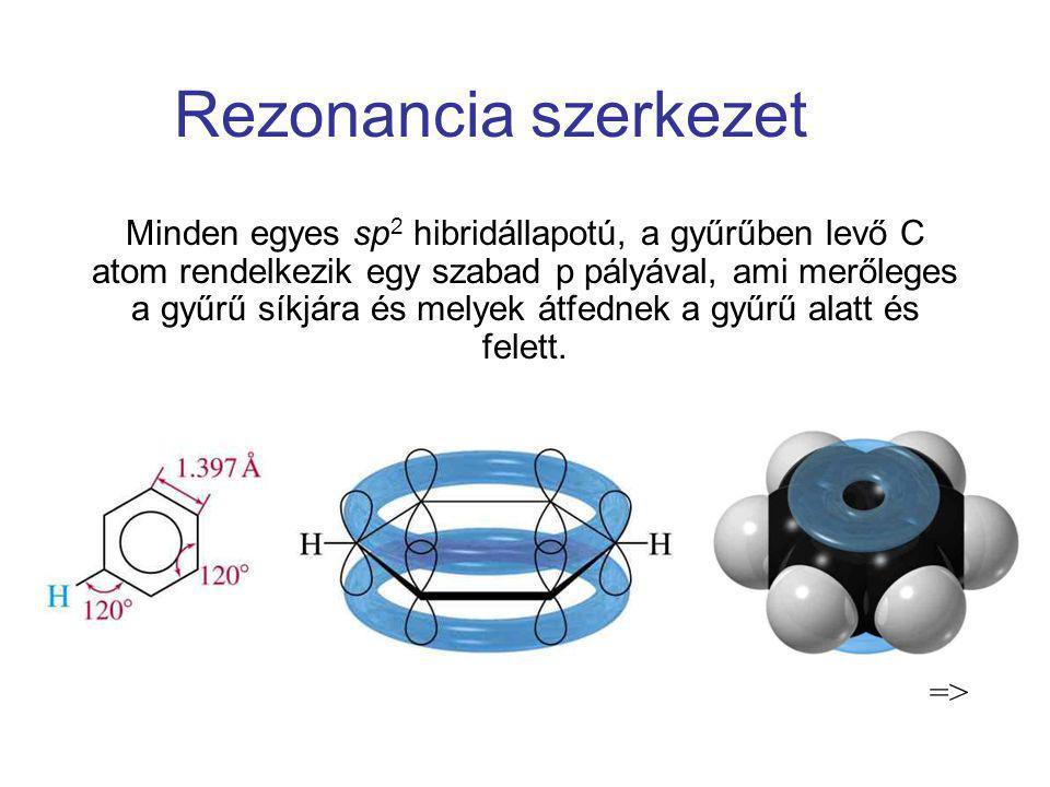 Rezonancia szerkezet