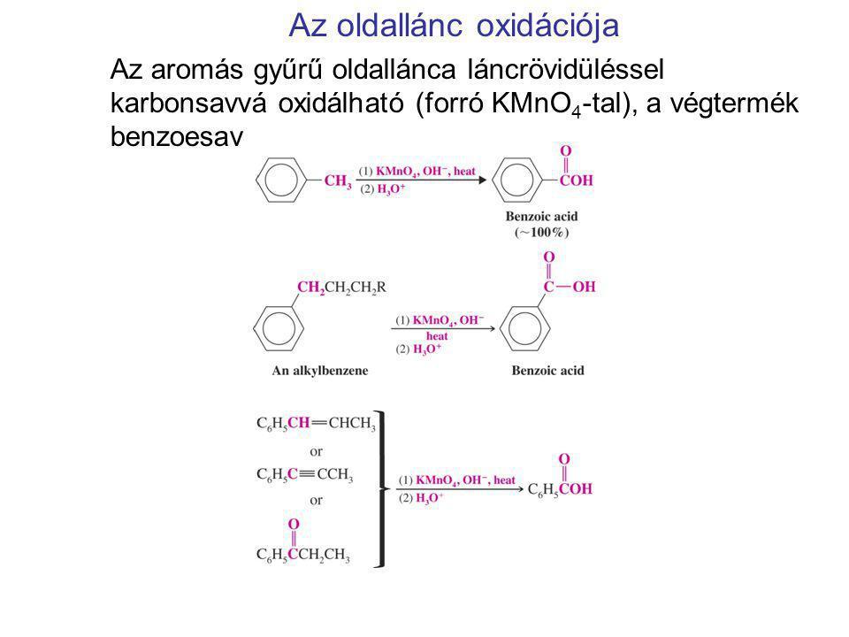 Az oldallánc oxidációja