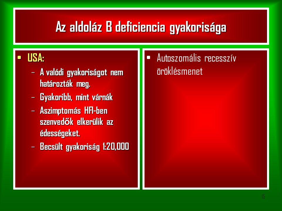 Az aldoláz B deficiencia gyakorisága