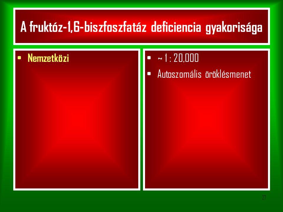 A fruktóz-1,6-biszfoszfatáz deficiencia gyakorisága