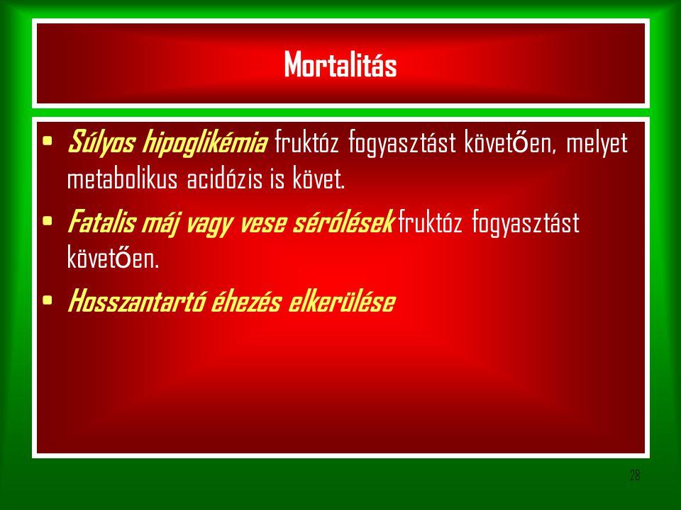 Mortalitás Súlyos hipoglikémia fruktóz fogyasztást követően, melyet metabolikus acidózis is követ.