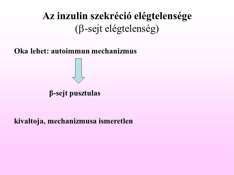 Az inzulin szekréció elégtelensége (b-sejt elégtelenség)