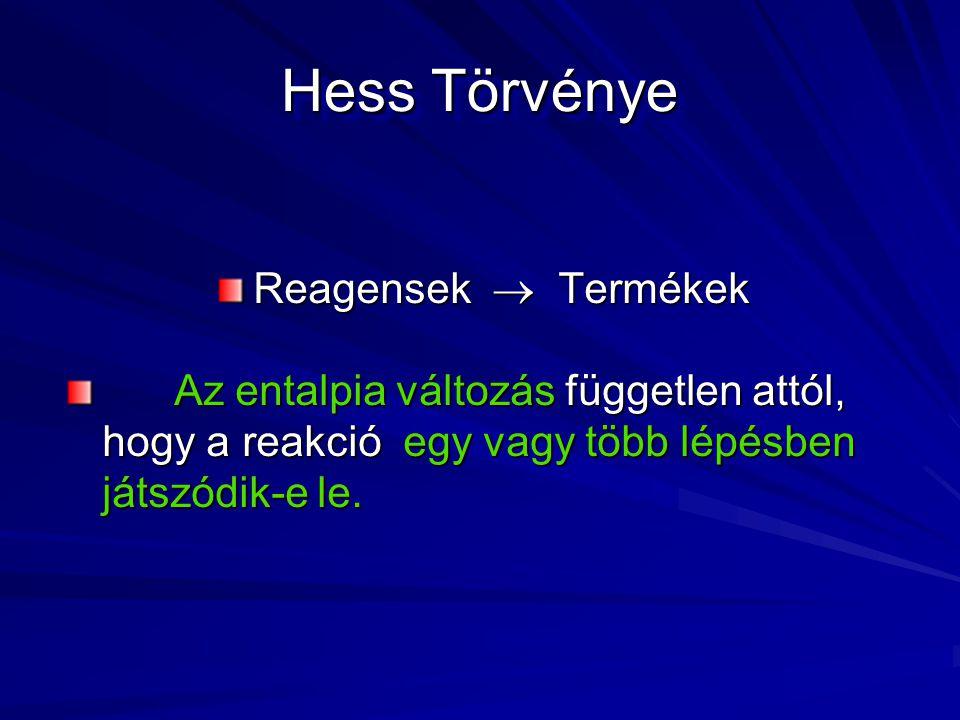 Hess Törvénye Reagensek  Termékek