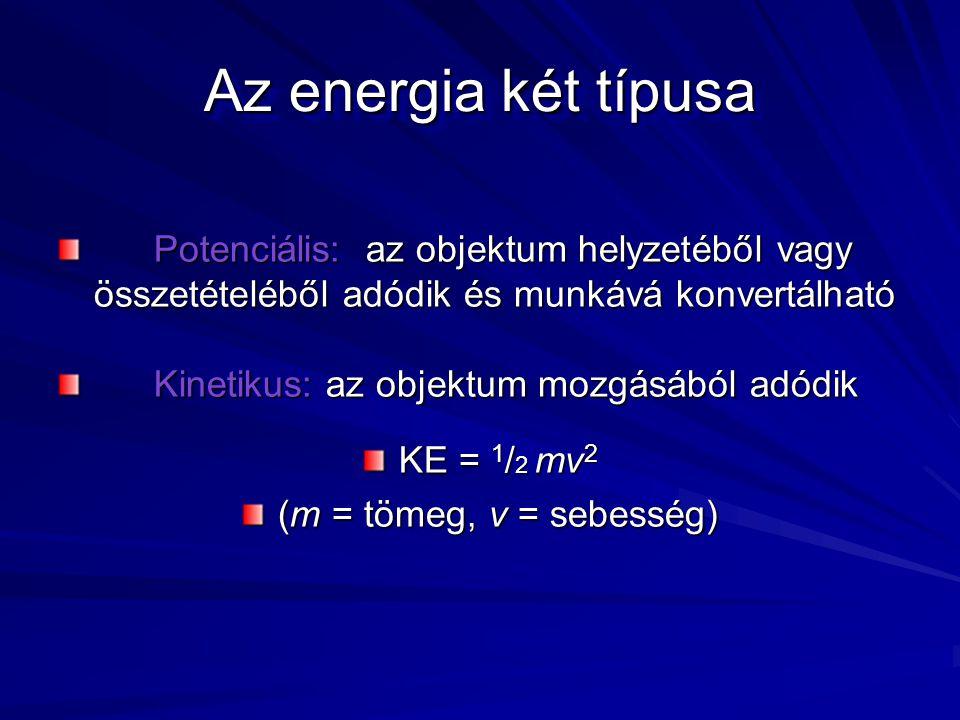 Az energia két típusa Potenciális: az objektum helyzetéből vagy összetételéből adódik és munkává konvertálható.