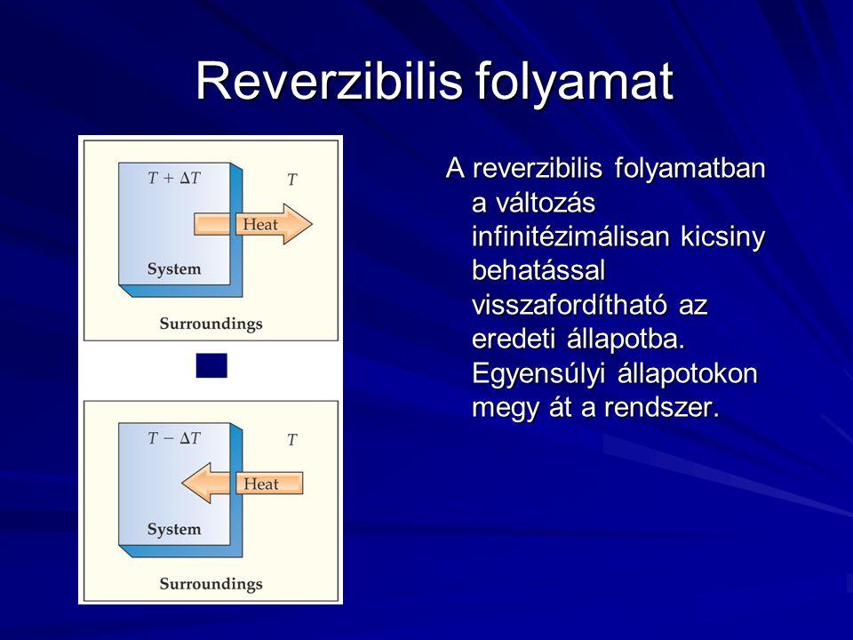 Reverzibilis folyamat