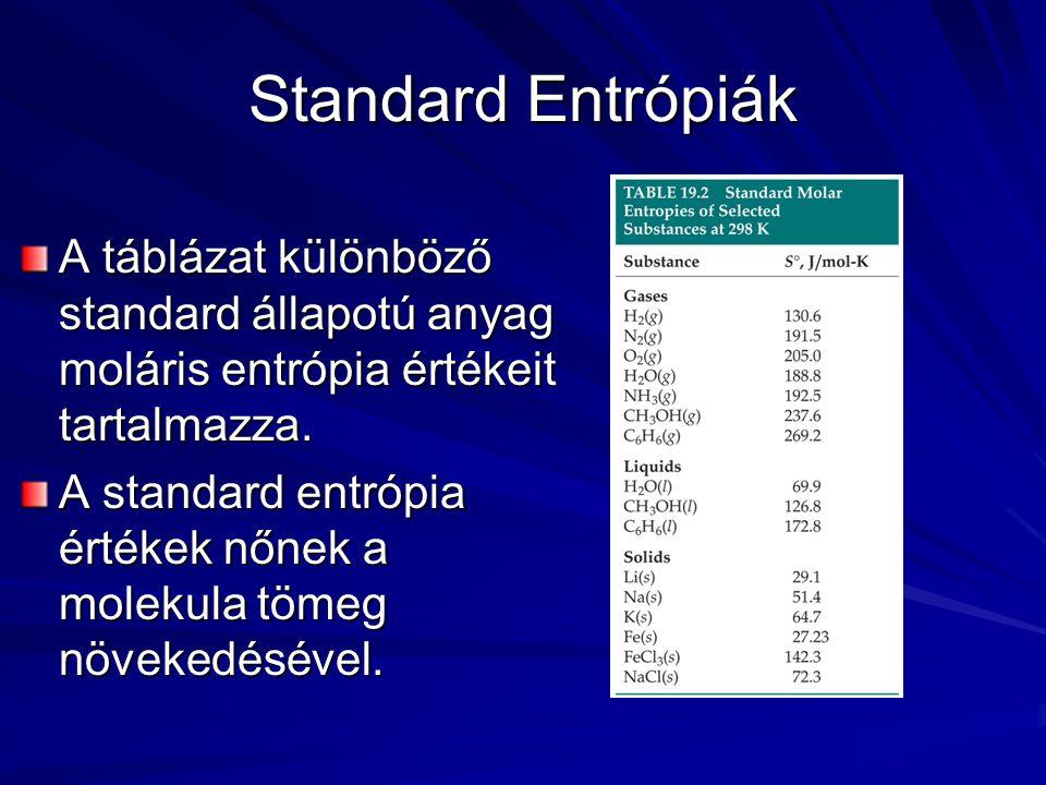 Standard Entrópiák A táblázat különböző standard állapotú anyag moláris entrópia értékeit tartalmazza.