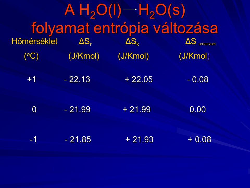 A H2O(l) H2O(s) folyamat entrópia változása