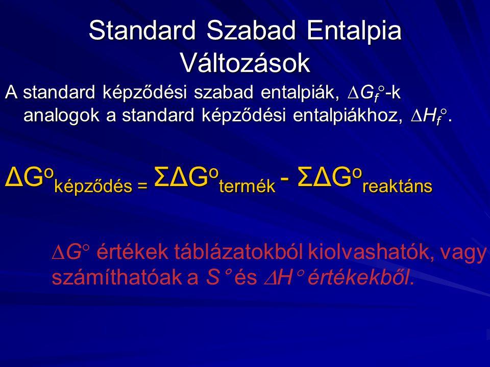 Standard Szabad Entalpia Változások