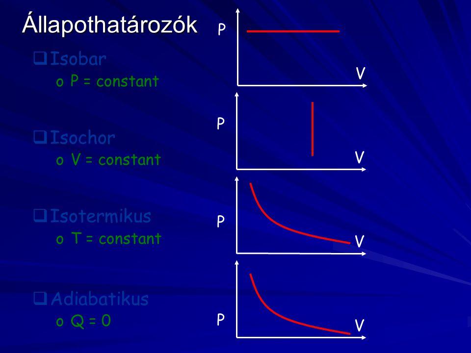 Állapothatározók Isobar Isochor Isotermikus Adiabatikus P P = constant