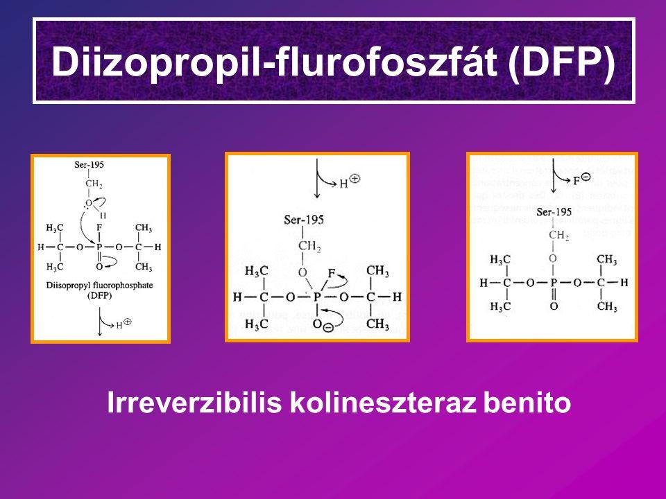 Diizopropil-flurofoszfát (DFP)
