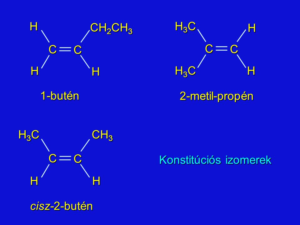 C H CH2CH3 C H H3C 1-butén 2-metil-propén H CH3 C H3C Konstitúciós izomerek cisz-2-butén