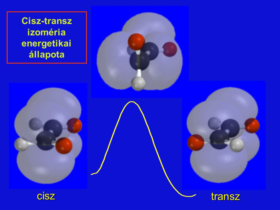 Cisz-transz izoméria energetikai állapota