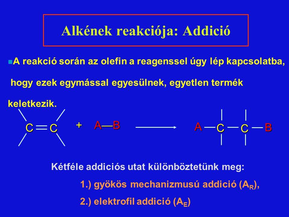 Alkének reakciója: Addició