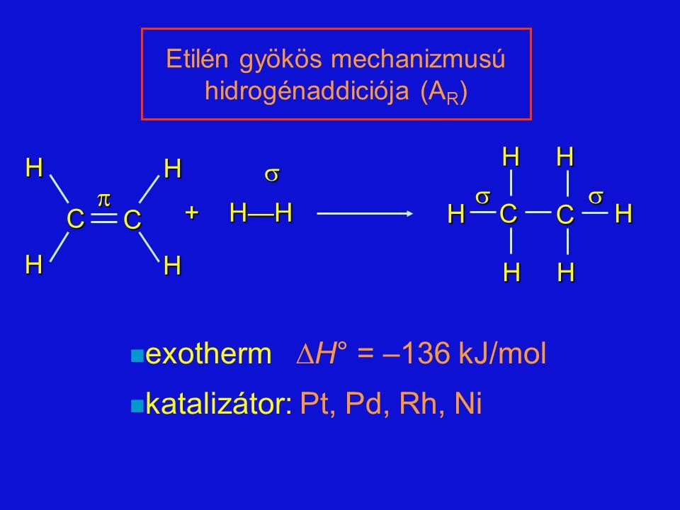 Etilén gyökös mechanizmusú hidrogénaddiciója (AR)
