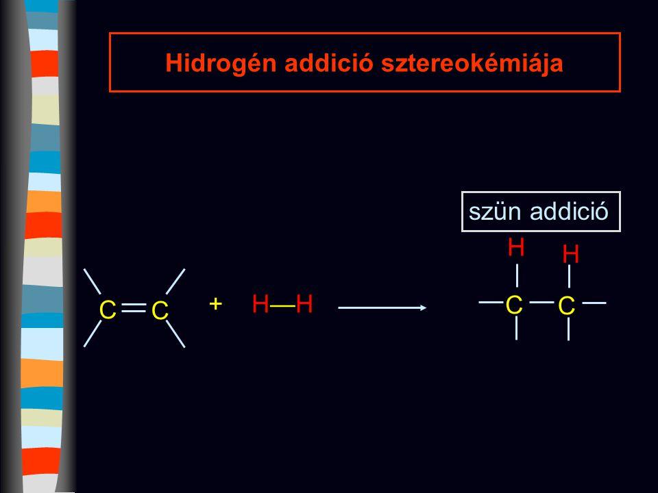 Hidrogén addició sztereokémiája