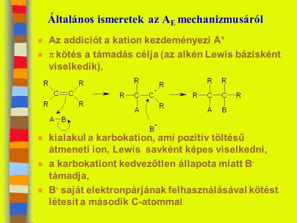 Általános ismeretek az AE mechanizmusáról
