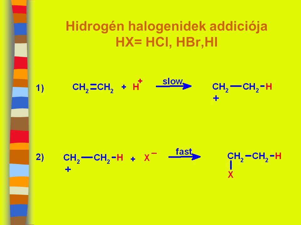 Hidrogén halogenidek addiciója HX= HCl, HBr,HI
