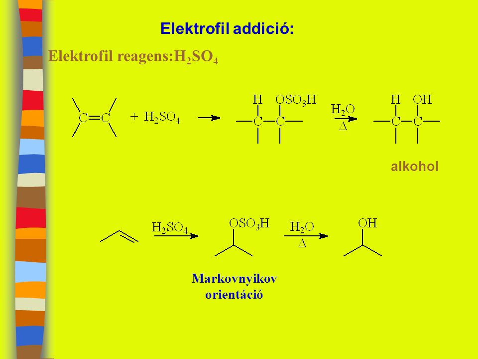 Elektrofil reagens:H2SO4