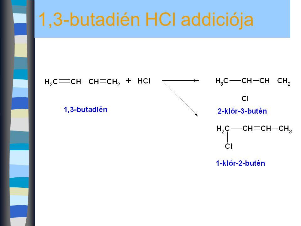 1,3-butadién HCl addiciója