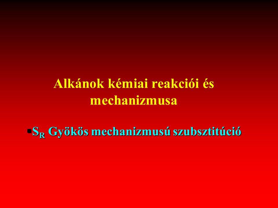 Alkánok kémiai reakciói és mechanizmusa