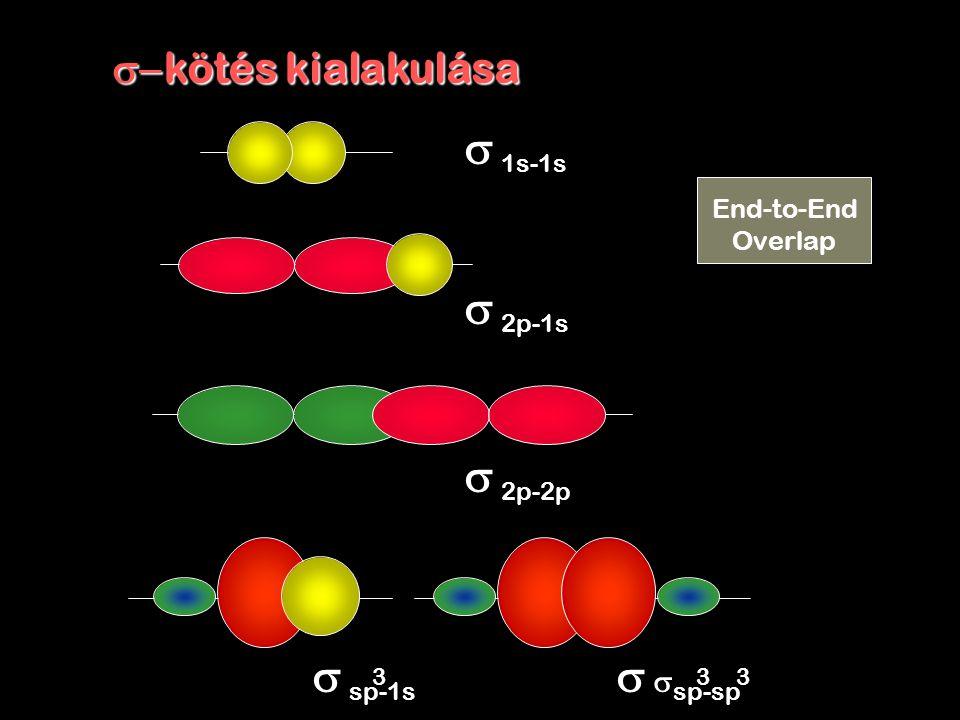 s 1s-1s s 2p-1s s 2p-2p s sp-1s s ssp-sp s-kötés kialakulása
