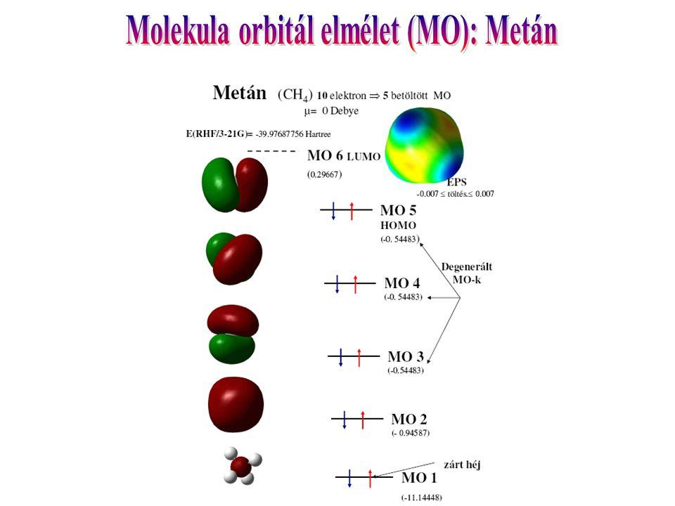 Molekula orbitál elmélet (MO): Metán
