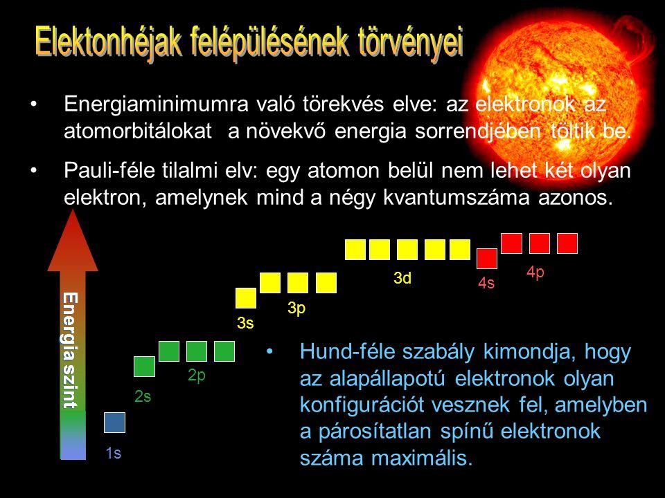 Elektonhéjak felépülésének törvényei