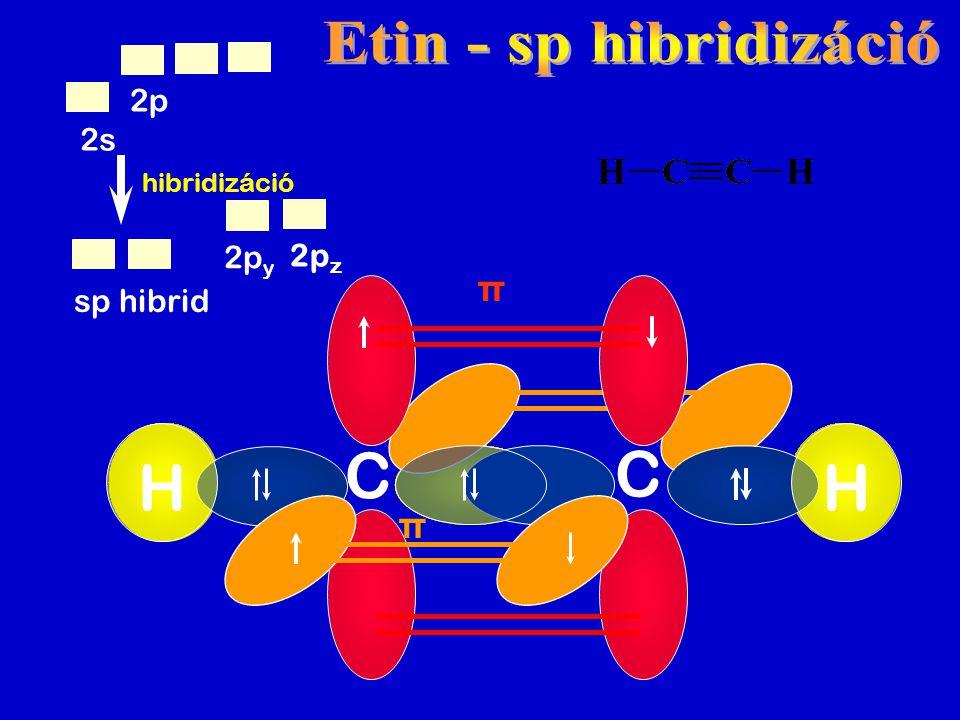 H H C C Etin - sp hibridizáció π π 2p 2s 2py 2pz sp hibrid