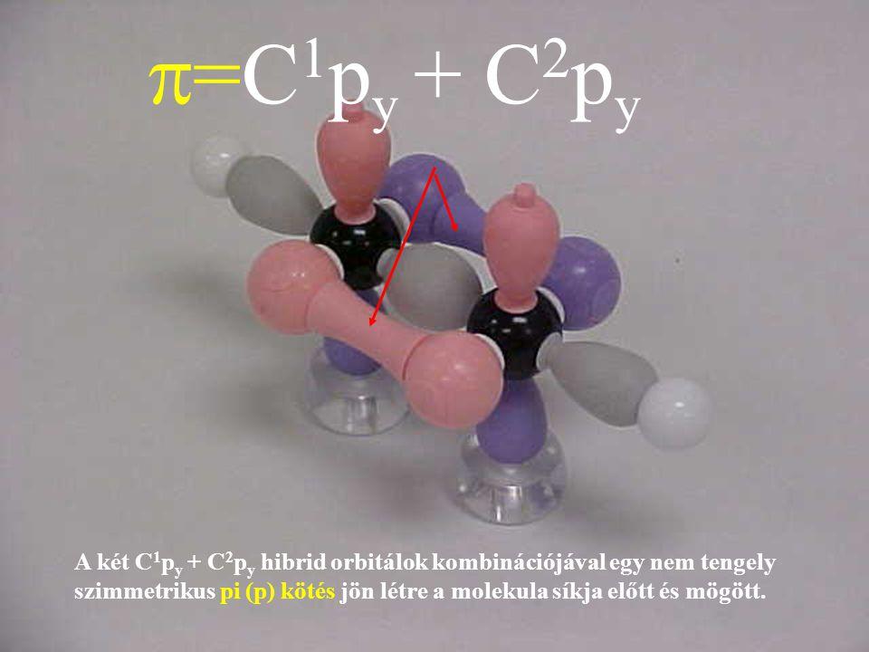 p=C1py + C2py