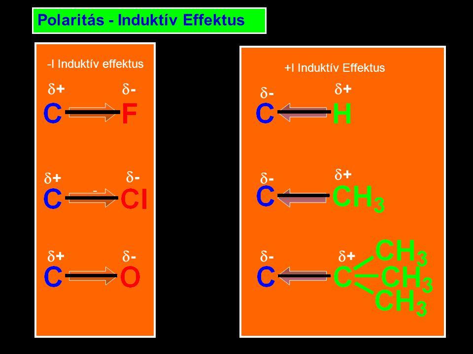 Polaritás - Induktív Effektus