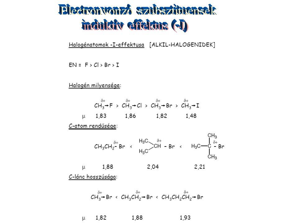 Electronvonzó szubsztituensek induktív effektus (-I)