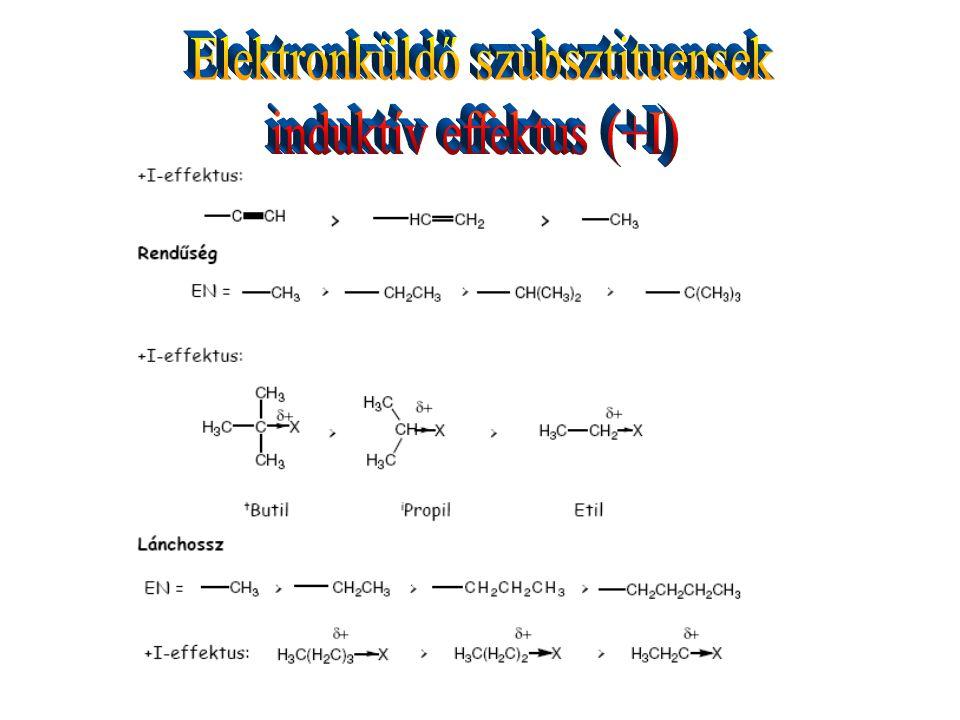 Elektronküldő szubsztituensek induktív effektus (+I)