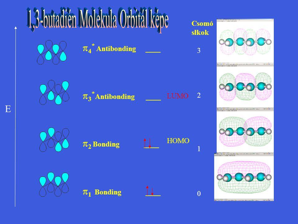 1,3-butadién Molekula Orbitál képe