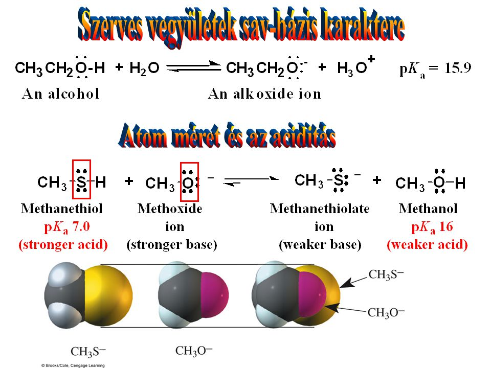 Szerves vegyületek sav-bázis karaktere Atom méret és az aciditás