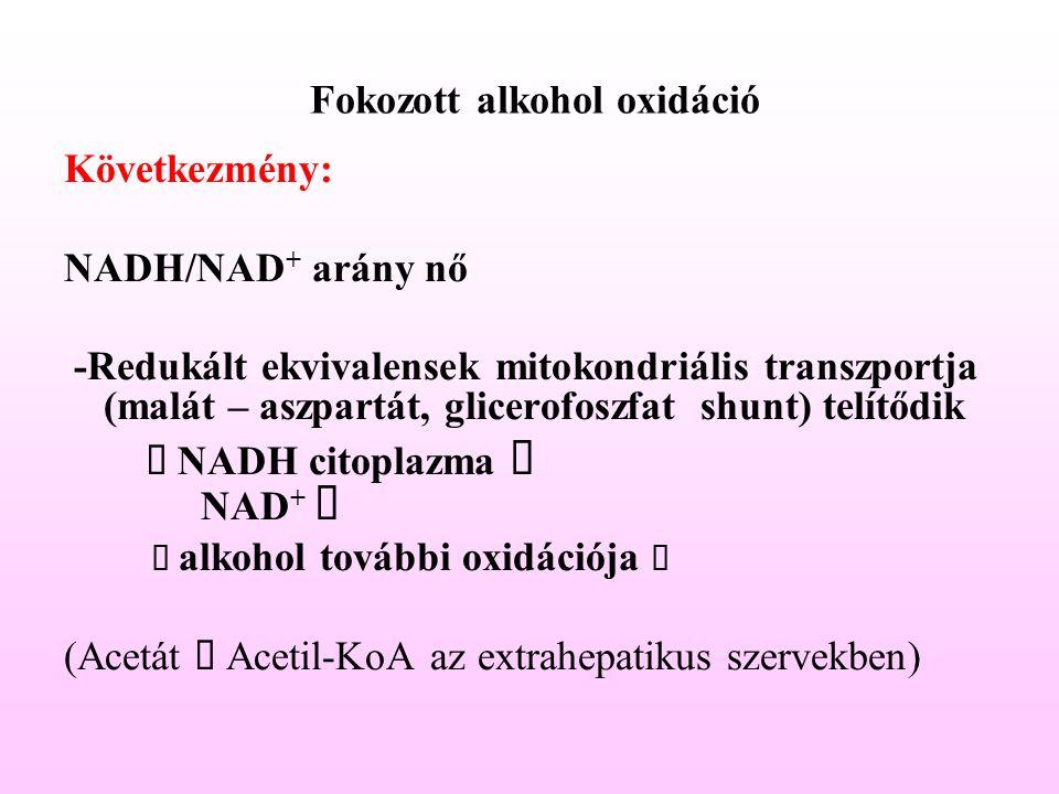Fokozott alkohol oxidáció