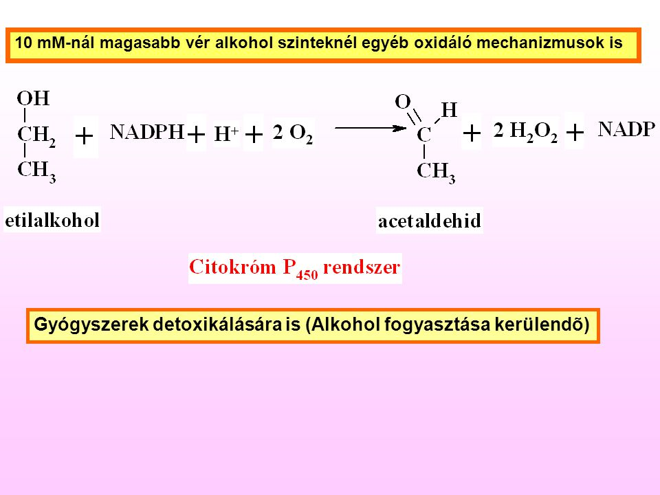 Gyógyszerek detoxikálására is (Alkohol fogyasztása kerülendõ)
