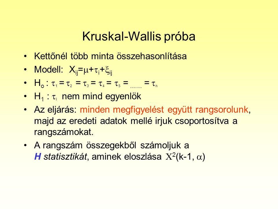 Kruskal-Wallis próba Kettőnél több minta összehasonlítása