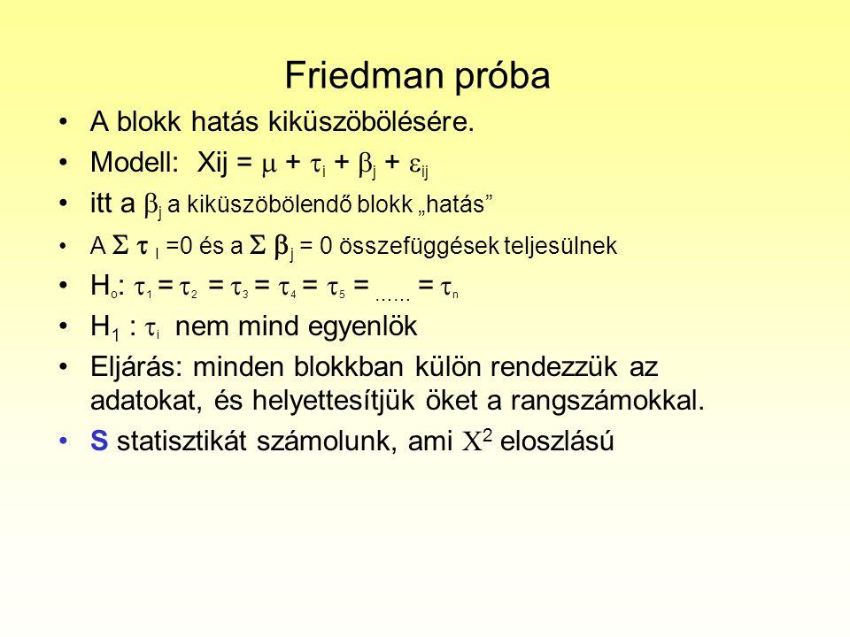 Friedman próba A blokk hatás kiküszöbölésére.
