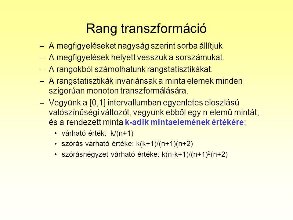Rang transzformáció A megfigyeléseket nagyság szerint sorba állítjuk