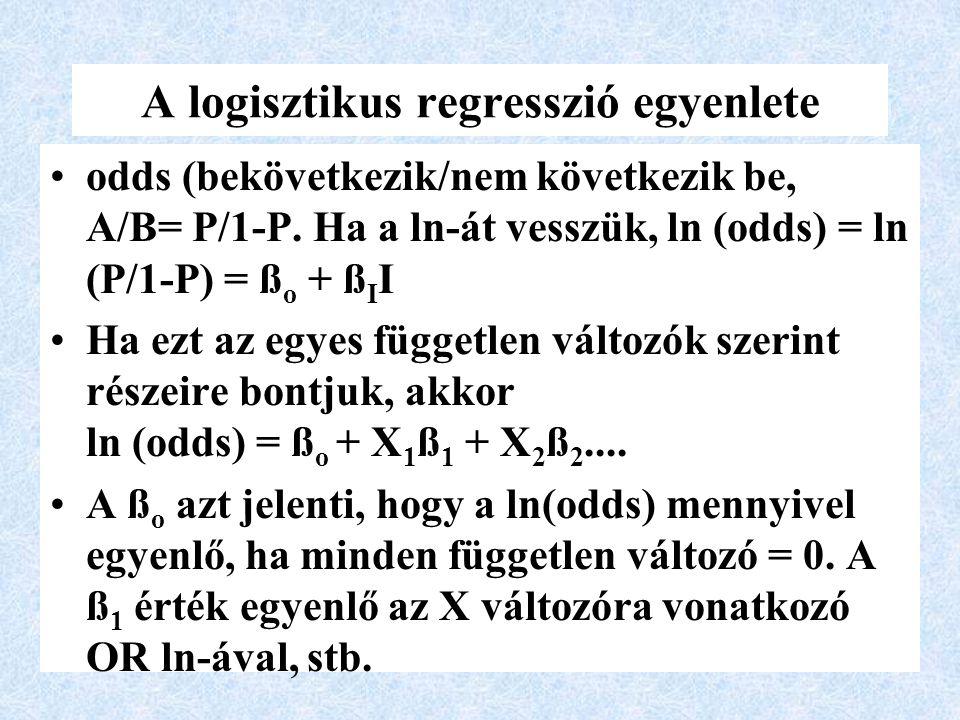 A logisztikus regresszió egyenlete