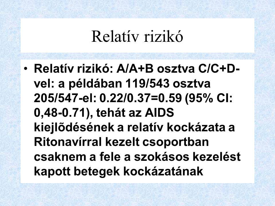 Relatív rizikó