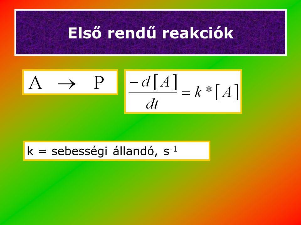 Első rendű reakciók k = sebességi állandó, s-1