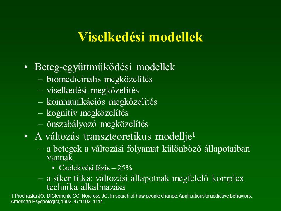 Viselkedési modellek Beteg-együttműködési modellek