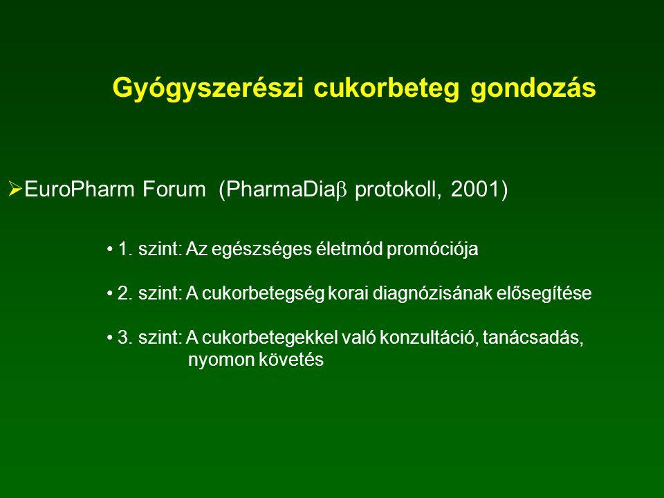 Gyógyszerészi cukorbeteg gondozás