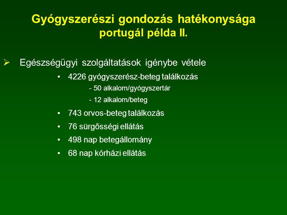 Gyógyszerészi gondozás hatékonysága portugál példa II.