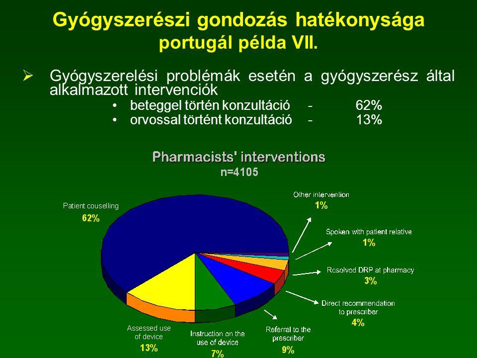 Gyógyszerészi gondozás hatékonysága portugál példa VII.
